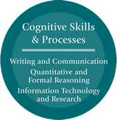 Cognitive Skills and Processes: Writing and Communication; Quantitative and Formal Reasoning; Information Technology and Research