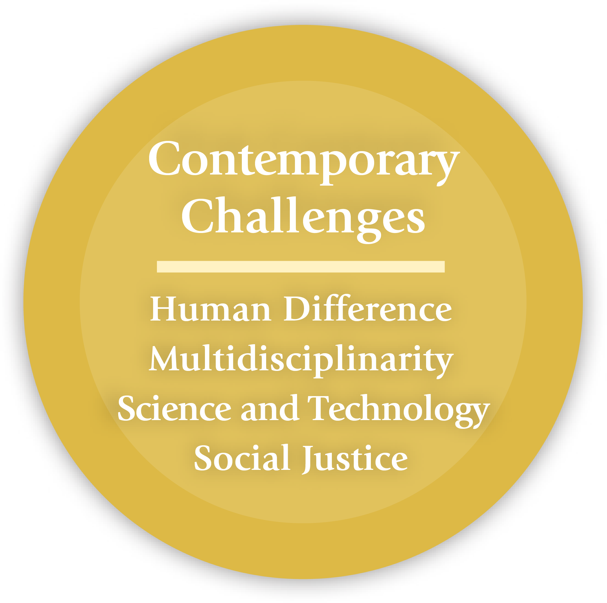 Contemporary Challenges: Human Difference; Multidisciplinarity; Science and Technology; Social Justice