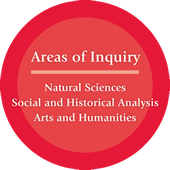Areas of Inquiry: Natural Sciences; Social and Historical Analysis; Arts and Humanities